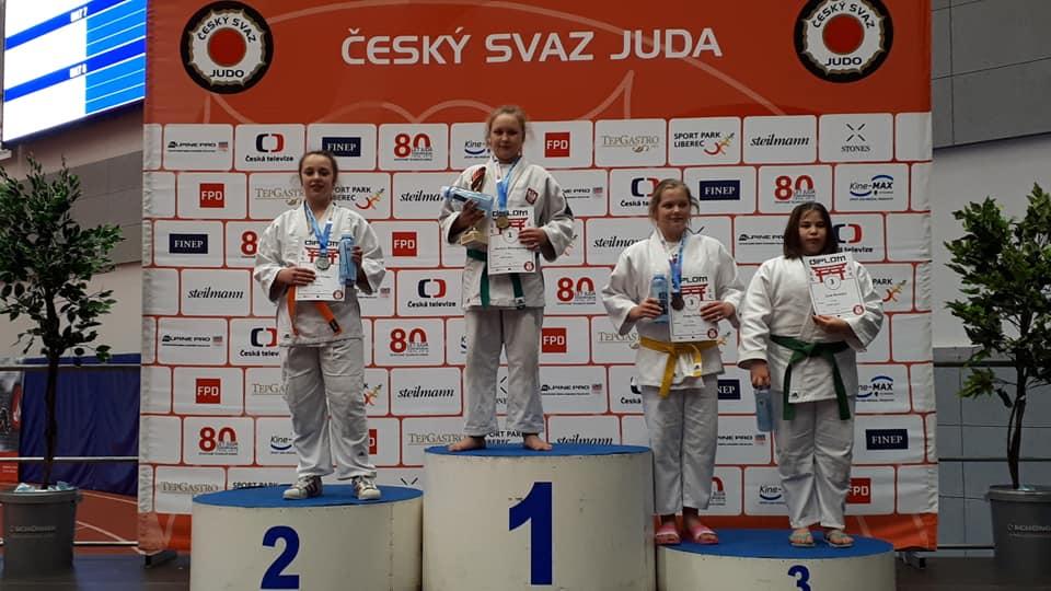 Grand Prix Ostrava 2019 (Czechy)